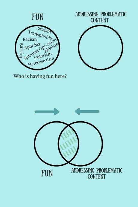 ven diagram (1)